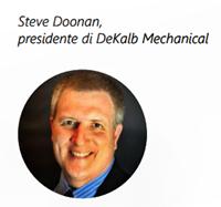 Steve Doonan