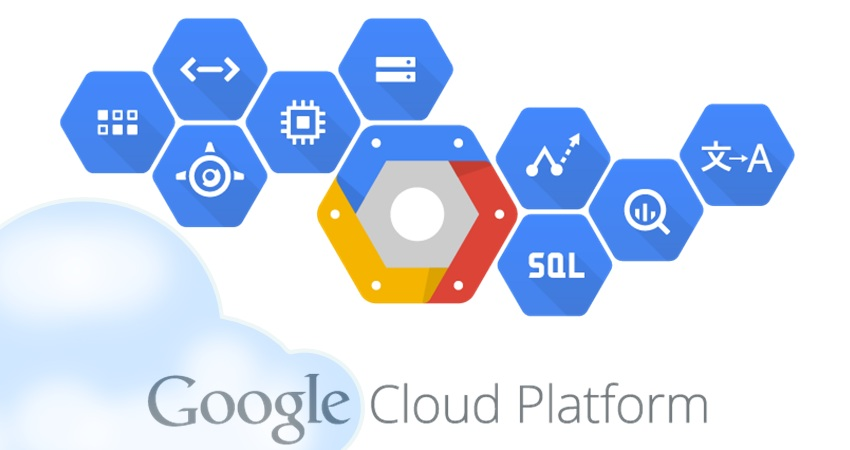 Google Continuous Delivery and Continuous Integration Platform