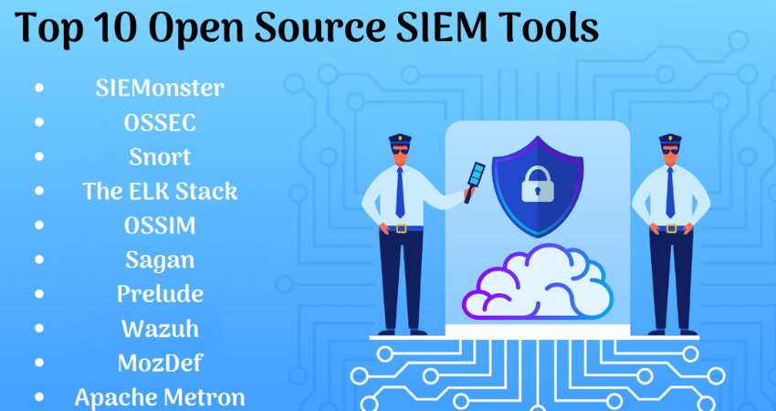 Top 10 Open Source SIEM Tools