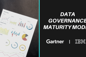 Data Governance Maturity Models Explained