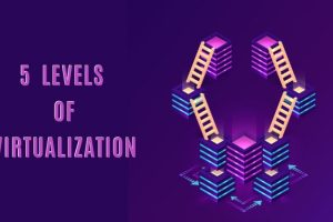 Implementation Levels of Virtualization Explained
